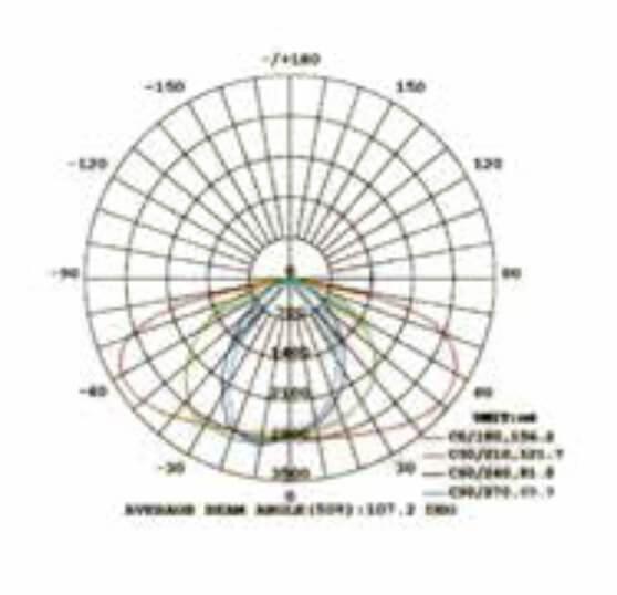 Led Tunnel Light 01 Diagram